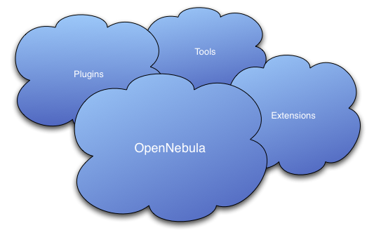 opennebula_cloud.png